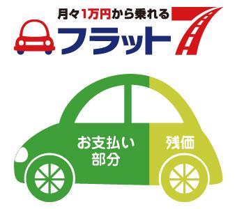 月々1万円から乗れるフラット7